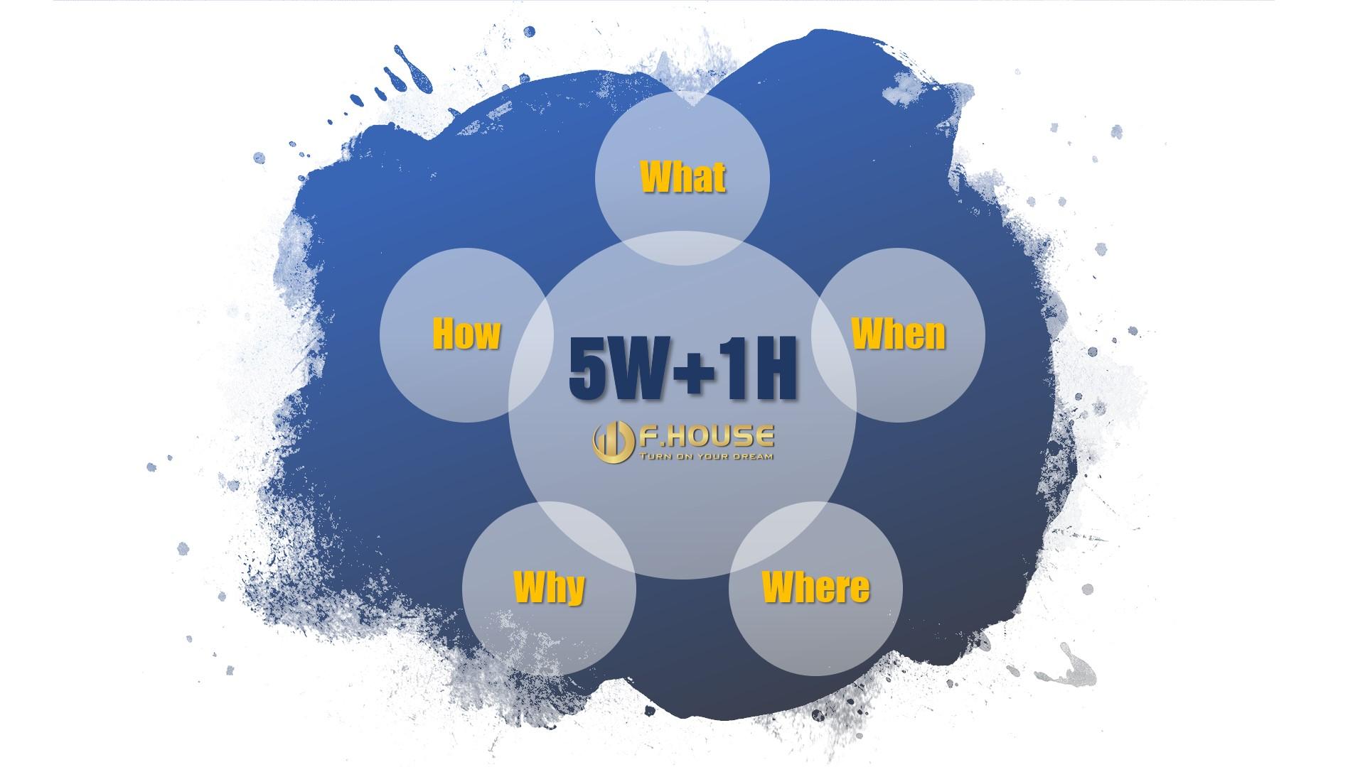 Lập kế hoạch Marketing Bất động sản theo quy trình 5W + 1H